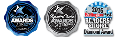 Dr. Gupta has won for Best Dentist in the 2018 Reader's Choice Awards!
